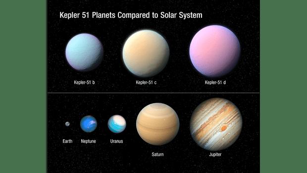 Фото №1 - NASA сообщило о существовании планет, похожих на сахарную фату