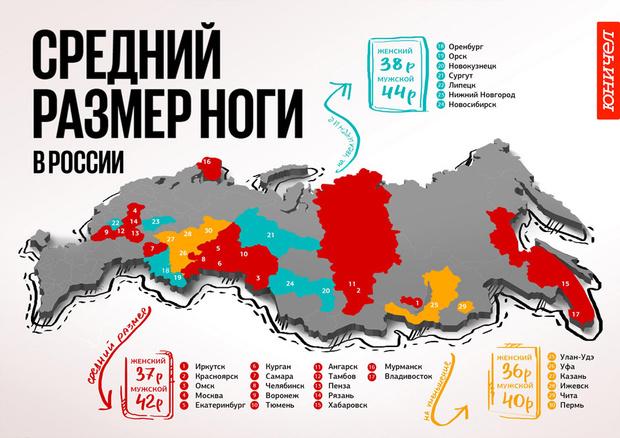 Фото №2 - Эксперты выяснили, у жительниц какого региона России самый большой размер обуви