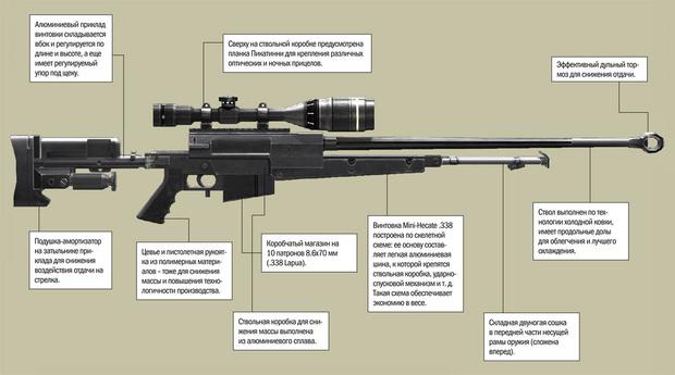 Фото №4 - 4 главные снайперские винтовки