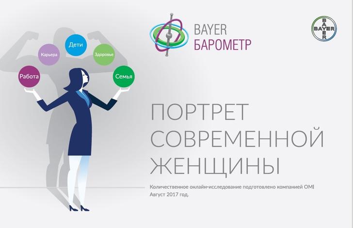 Фото №1 - «Bayer Барометр» представил портрет современной женщины: качество жизни, работа, семья и здоровье