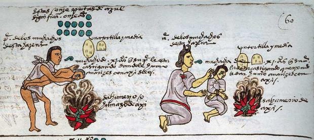 Фото №6 - Экзотические сексуальные обычаи древних ацтеков