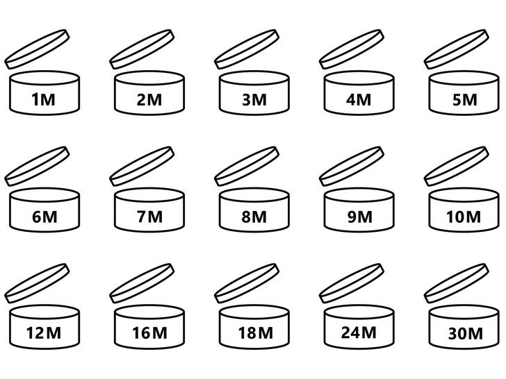 Фото №2 - Тайные знаки: что означают символы на этикетках и упаковке косметики