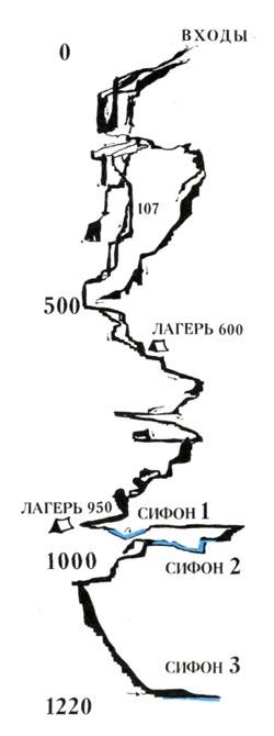 Схема пещерной системы имени Владимира Илюхина