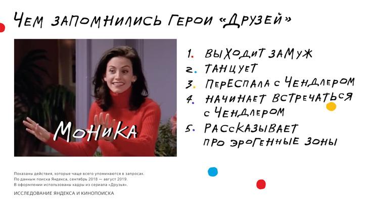 Фото №2 - К 25-летию выхода первой серии «Друзей» Яндекс и Google приготовили сюрпризы для фанатов