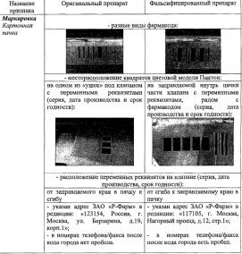В России изымают из обращения поддельный препарат для лечения рака груди