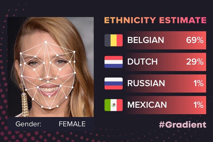 Фото №4 - Мы попробовали определить национальности знаменитостей в приложении Gradient