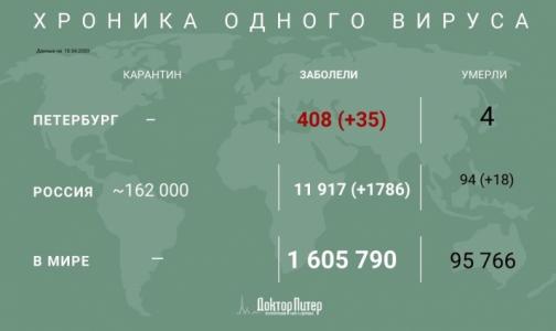 Фото №1 - В России за сутки зафиксировано 1786 новых случаев заражения коронавирусом