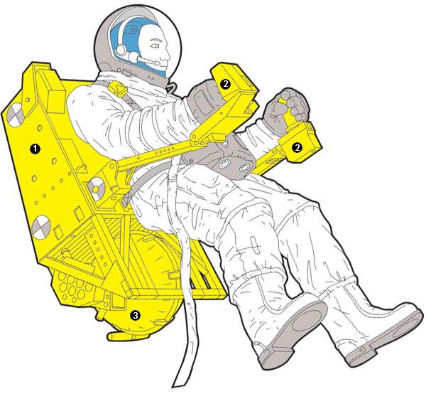 Фото №1 - Персональный транспорт космонавта