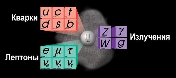 Фото №2 - Тонкие ароматы нейтрино