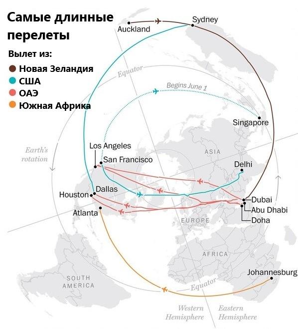 Фото №2 - Карта: Самые длинные перелеты в мире