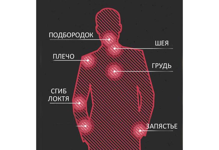 Фото №2 - Как правильно пользоваться парфюмом: гид для мужчин