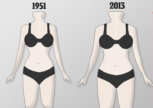 Как изменилось женское тело за 60 лет