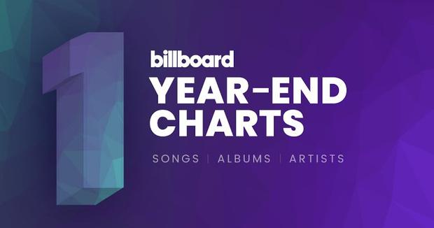 Фото №1 - Выбор фанатов: альбом BTS— лучший в 2020 году