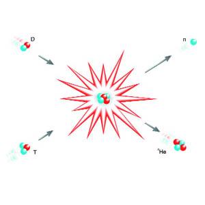 Фото №1 - Термоядерная реакция профессора Талейархана