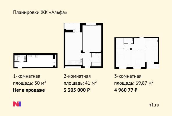 Фото №7 - ЖК «Альфа»: дома на улицах, которые никуда не ведут