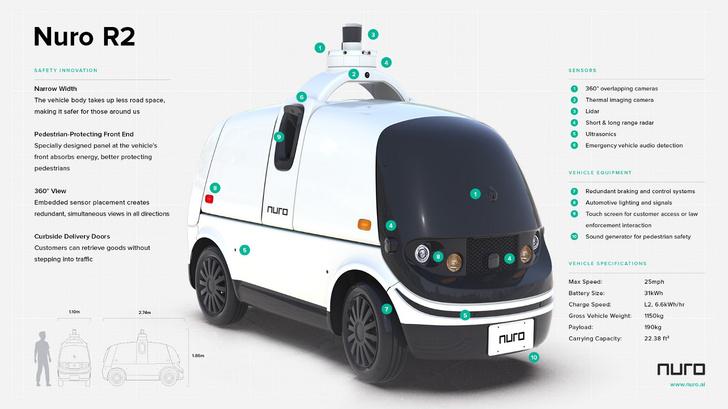 Фото №3 - В Калифорнии на дороги выпустили беспилотные автомобили для доставки еды