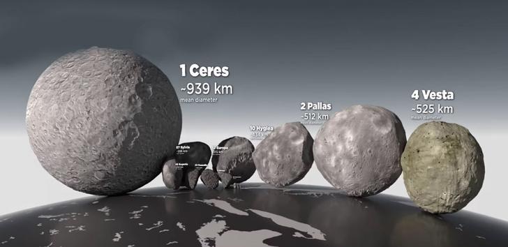 Фото №3 - Размеры известных науке астероидов в сравнении с земными объектами (видео)