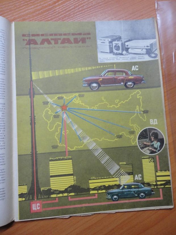 Фото №2 - Как в Советском Союзе запустили первую в мире мобильную сеть