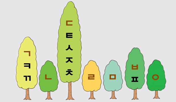 Фото №1 - Интересный корейский: урок 5— правила чтения согласных в конце слога или слова