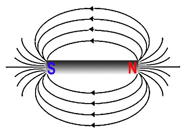 Фото №8 - Логическая головоломка недели: задача о двух магнитах