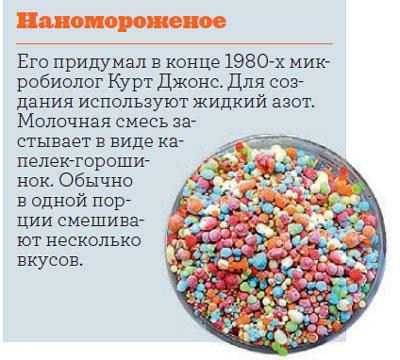 Фото №9 - Краткая энциклопедия мороженого