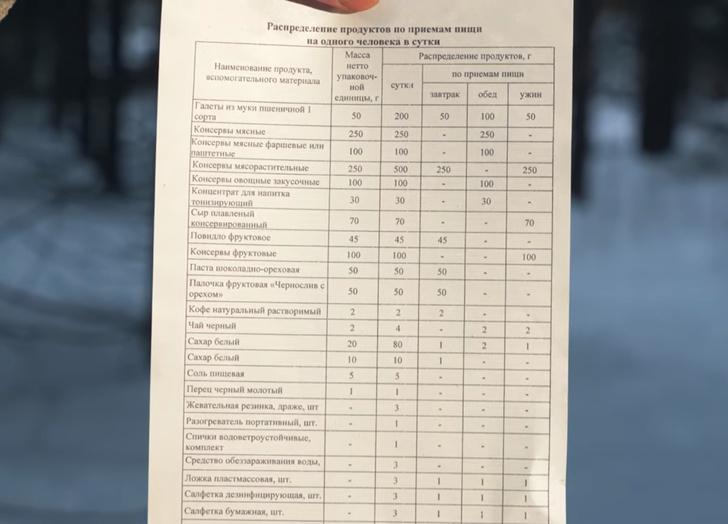 Фото №4 - Чем питаются росгвардейцы в Крыму: обзор сухпайка