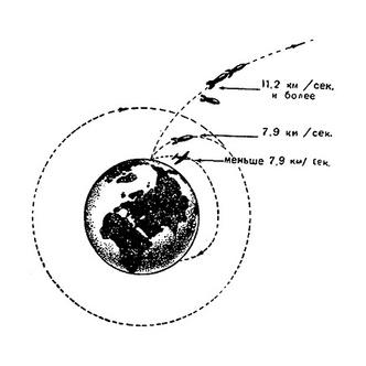 Фото №3 - Координаты чудес: 9 любопытных фактов о ближнем космосе