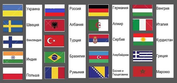 Фото №3 - Карта: вторая самая распространенная национальность в странах Европы