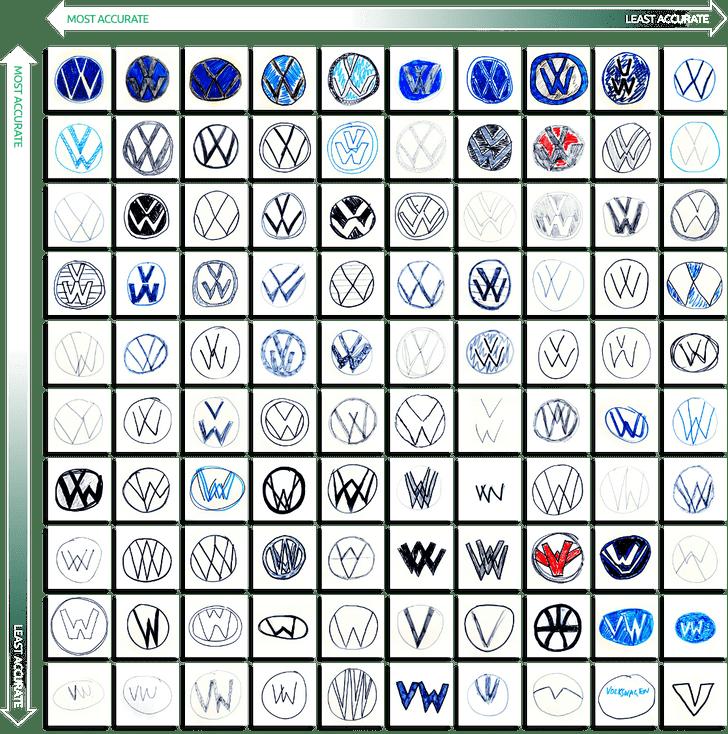 Фото №19 - 100 человек попытались нарисовать эмблемы известных автомобилей по памяти