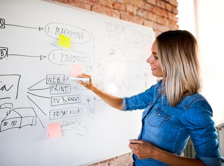 Фото №1 - Как найти идею для бизнеса всего за 15 минут