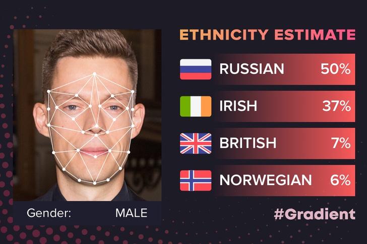 Фото №3 - Мы попробовали определить национальности знаменитостей в приложении Gradient