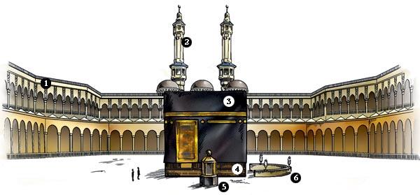 Фото №3 - Мечеть. Место для молитвы и отдыха
