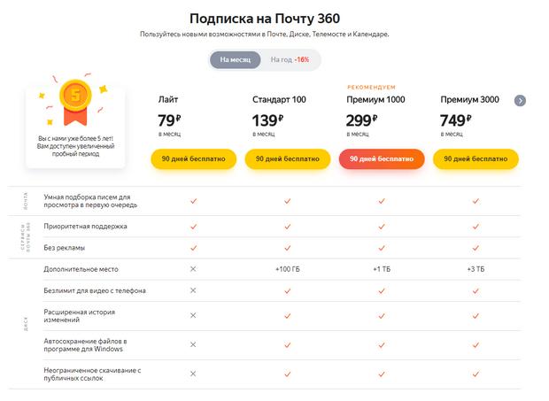 Фото №3 - Лайфхак дня: как бесплатно получить +20 Гб в Яндекс.Диске