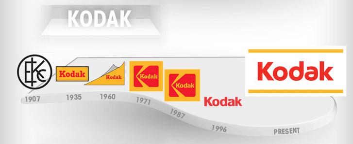 Фото №6 - Как изменялись логотипы известных компаний