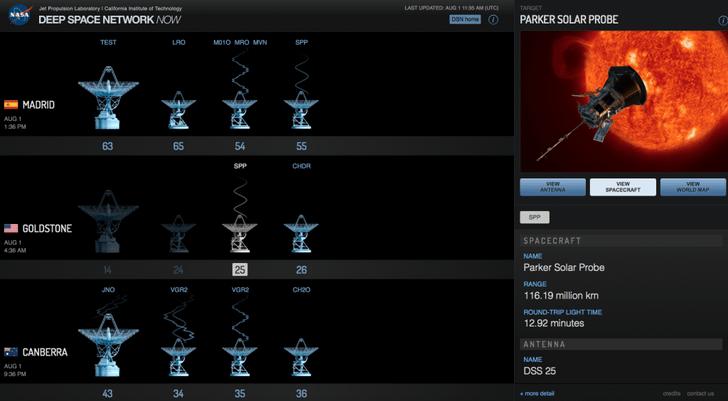 Фото №1 - НАСА получило первые данные с солнечного зонда «Паркер»