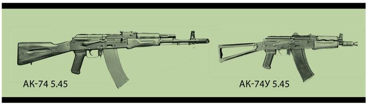 Фото №7 - Царь-пушка: мифы и правда об автомате Калашникова