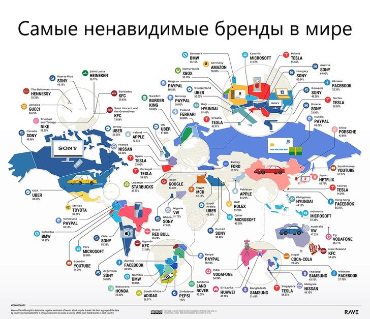 Фото №2 - Карта: самые ненавидимые бренды в каждой стране мира