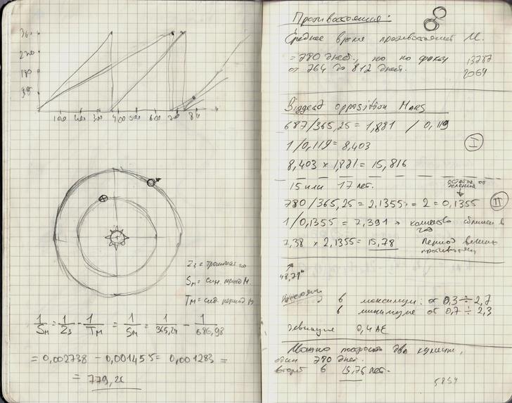 Фото №11 - Часы марсианского тракториста: система и механизмы измерения времени в космосе