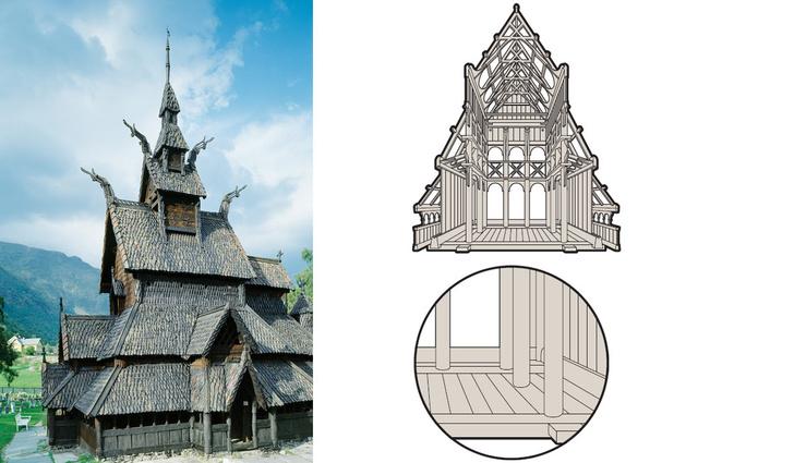 Фото №2 - Норвежские каркасные церкви