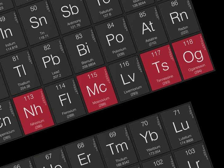 Фото №1 - Таблица Менделеева официально пополнилась новыми элементами