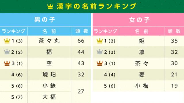 Фото №3 - Самые распространенные клички кошек в Японии