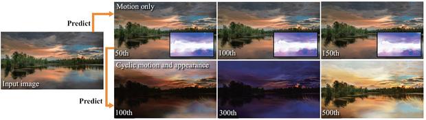 Фото №1 - Искусственный интеллект научился создавать видео из одной фотографии