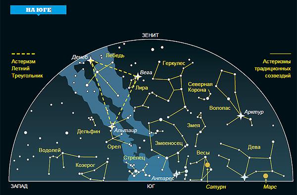 Фото №2 - Ночное небо: на что посмотреть в июне