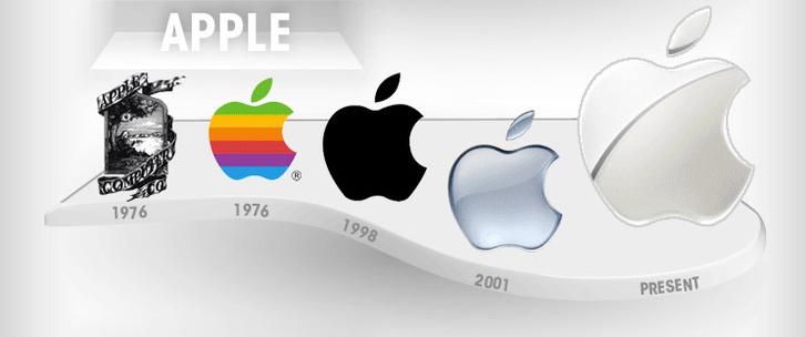 Фото №9 - Как изменялись логотипы известных компаний