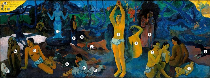 Фото №1 - 15 символов, зашифрованных в самой известной картине Поля Гогена