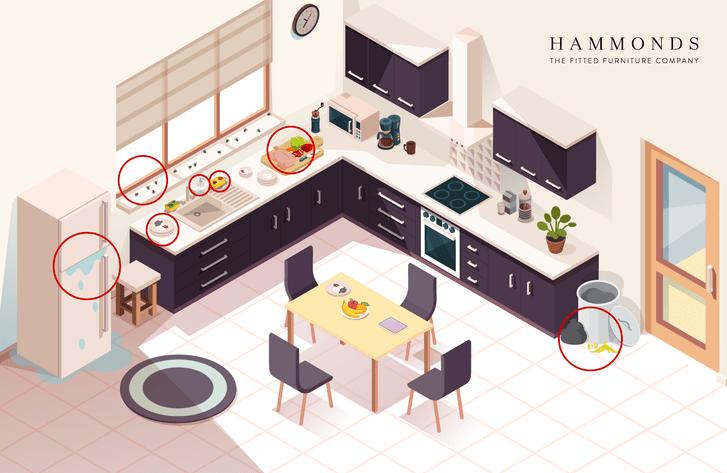 Фото №5 - Найди семь опасностей, которые подстерегают тебя на кухне