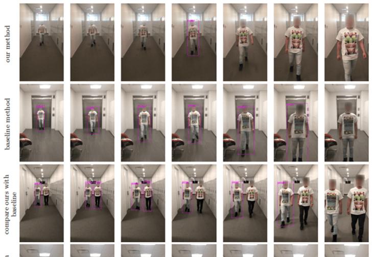 Фото №1 - Ученые разработали футболку, которая делает тебя «невидимым» для камер с искусственным интеллектом