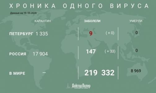 Фото №1 - Число зараженных коронавирусом превысило 210 тысяч