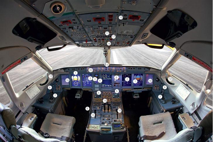 Фото №2 - Как устроена кабина пилота