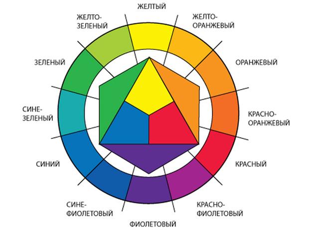 Фото №2 - Как спрятать синяки и покраснения на лице, или Все, что нужно знать о цветных консилерах